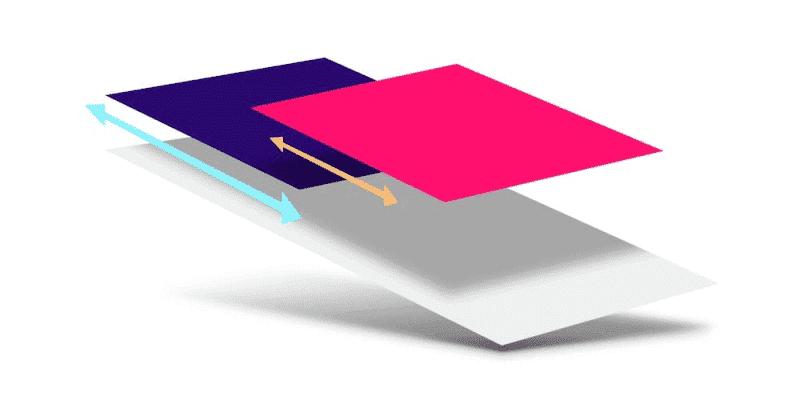 Функции 3D-трансформации в CSS