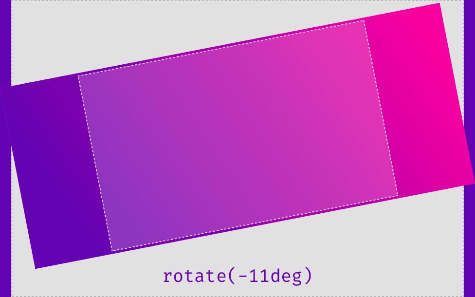 Создание диагональных лейаутов. Использование rotate трансформации