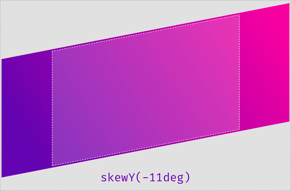 Создание диагональных лейаутов. Использование skew трансформации