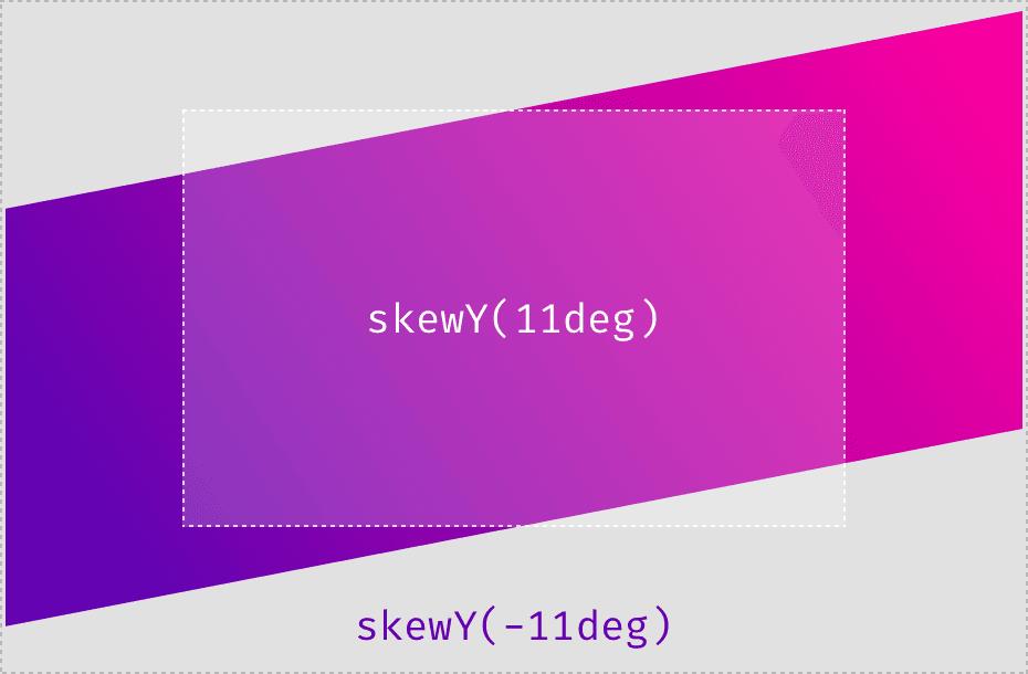 Создание диагональных лейаутов. Компенсация трансформаций для внутреннего блока